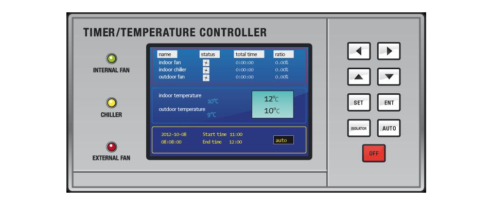 airflow-controlunit